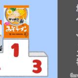 【胃・十二指腸潰瘍治療薬(防御因子増強)】のゴロ・覚え方