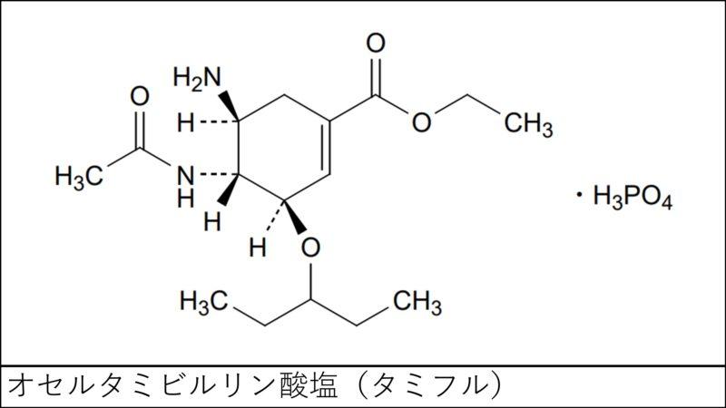 オセルタミビルリン酸塩(タミフル)