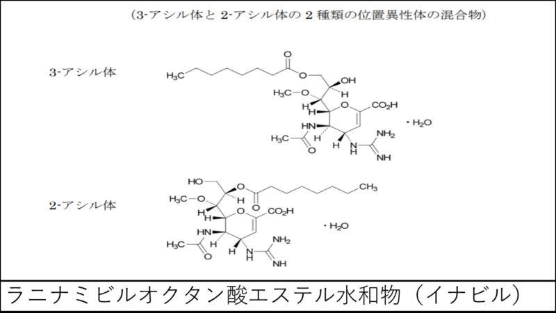 ラニナミビルオクタン酸エステル水和物(イナビル)