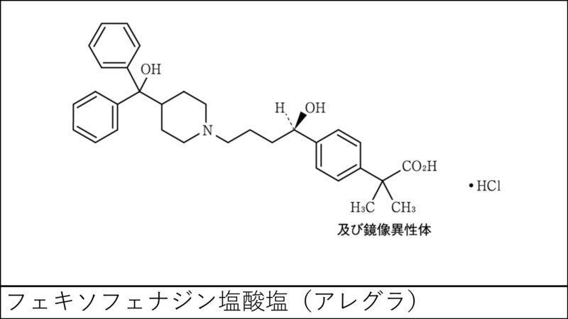 フェキソフェナジン塩酸塩(アレグラ)の特徴