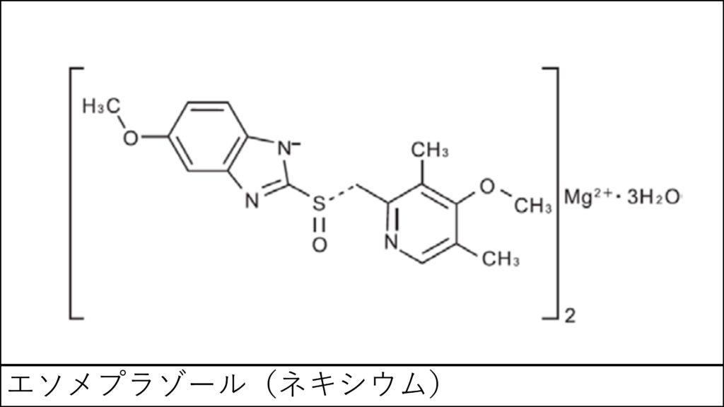 エソメプラゾール(ネキシウム)の特徴 - おくすり情報
