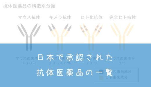 日本で承認された抗体医薬品一覧【2020/03医薬品更新】