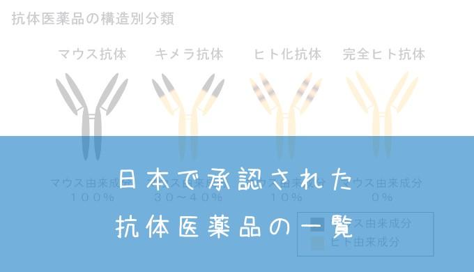 日本で承認された抗体医薬品一覧【2020/03医薬品更新】 - GOROKICHI Co ...