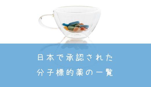 日本で承認・販売中の分子標的薬一覧【2020/11医薬品発売まで】